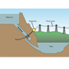 Hydropower (labelled)