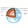 Cross-Section of the Earth (labelled)